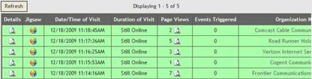 Web Statistics Visitor Tracking